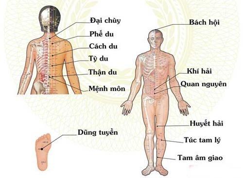 Điều trị suy nhược cơ thể bằng máy cứu ngải Khánh Thiện